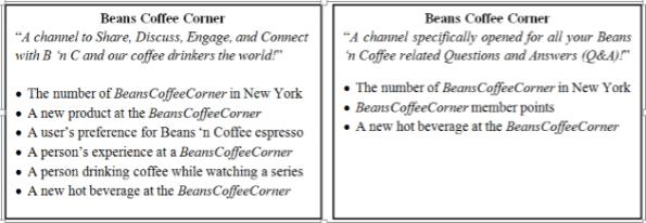 Voorbeeld van een breed (links) en een specifiek kanaal (rechts)