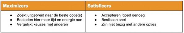Conversieoptimalisatie-maximizers-satisficers