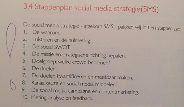 stappenplan social media