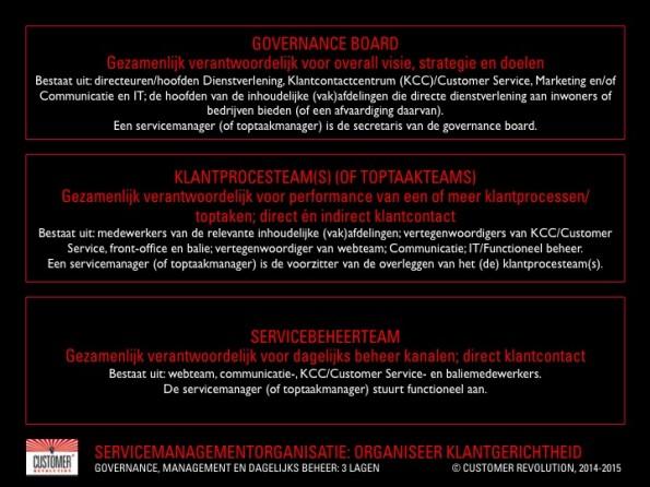 Servicemanagementorganisatie: organiseer klantgerichtheid in 3 lagen (Customer Revolution)