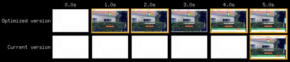filmstrip-zelf-autoverzekering