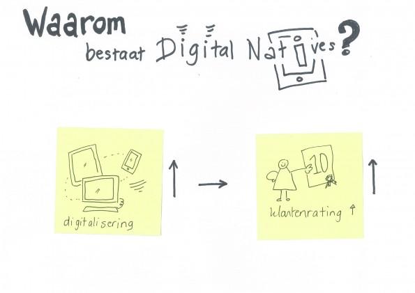 2b-begrijpen-digital-natives (1)