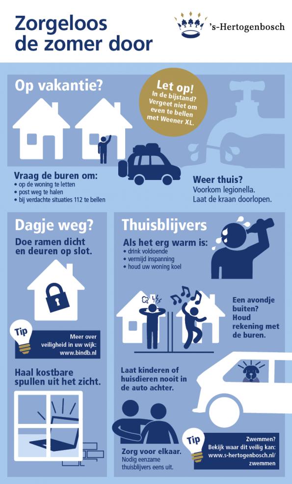 Infographic_DenBosch
