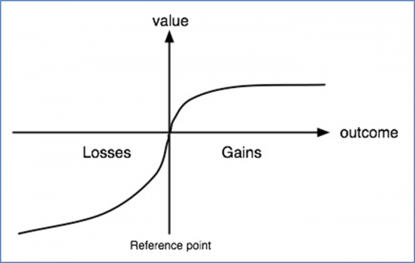 value-loss-gains