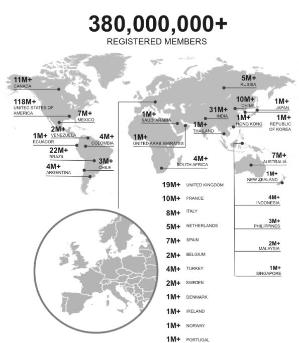 Global Membership_July 30 2015