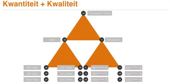 Keynote_template_OrangeValley_-_masterdeck_-_07_september_key_1