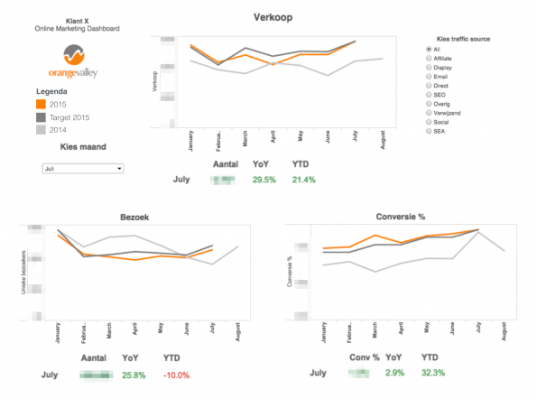 Sales_dashboard_sample