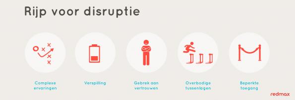 rijp voor disruptie def