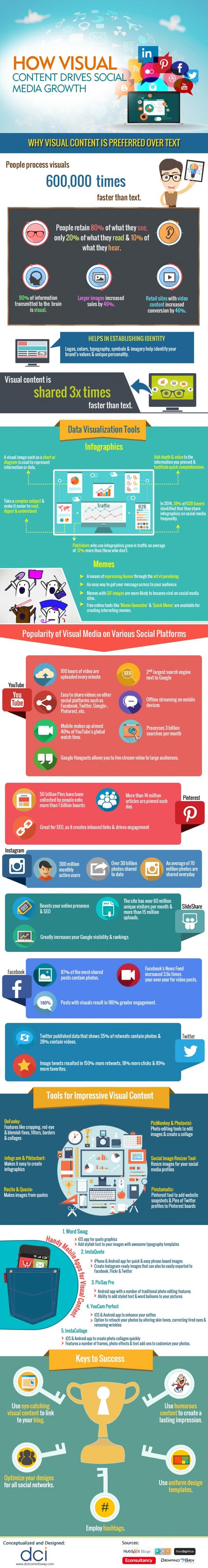 maak zelf de beste visuele content met deze handige tips & tricks infographic