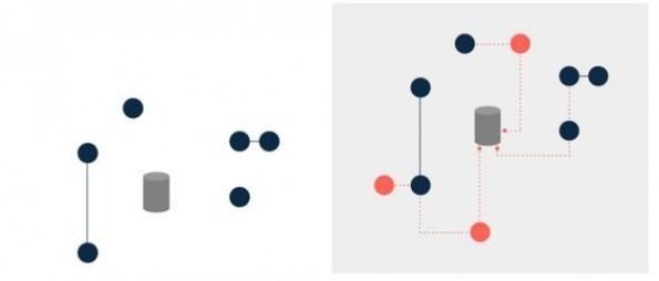 Optimalisatie_digital_processen_1