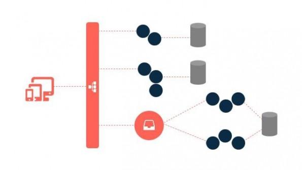 Optimalisatie_digitale_processen_2