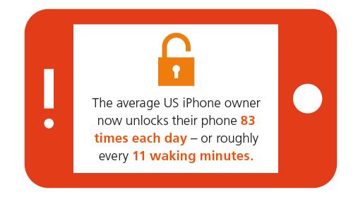 iphone-gebruik-vs-tnsnipo