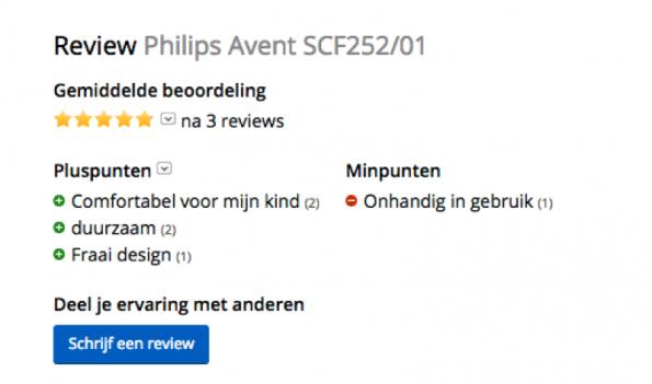 review op bol.com
