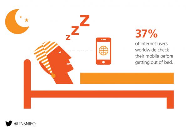 smartphone-gebruik-wereldwijd2015-tnsnipo