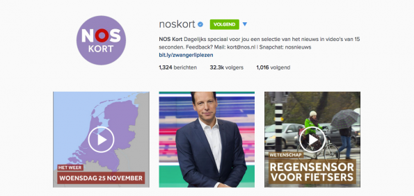NOS_kort