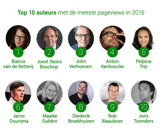 Top-10-auteurs-frankwatching-2015