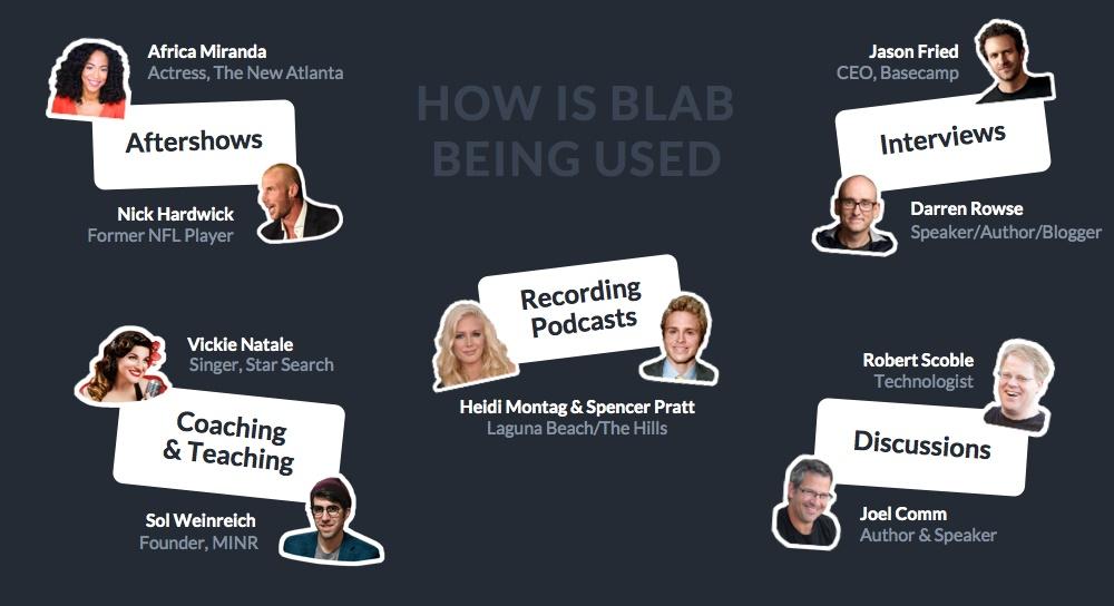 Waarvoor kun je Blab gebruiken