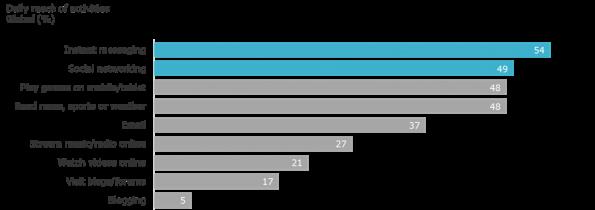 onderzoek-socialmedia-tnsnipo-2015