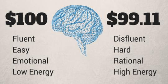 bron: https://www.neurosciencemarketing.com/blog/articles/round-pricing.htm