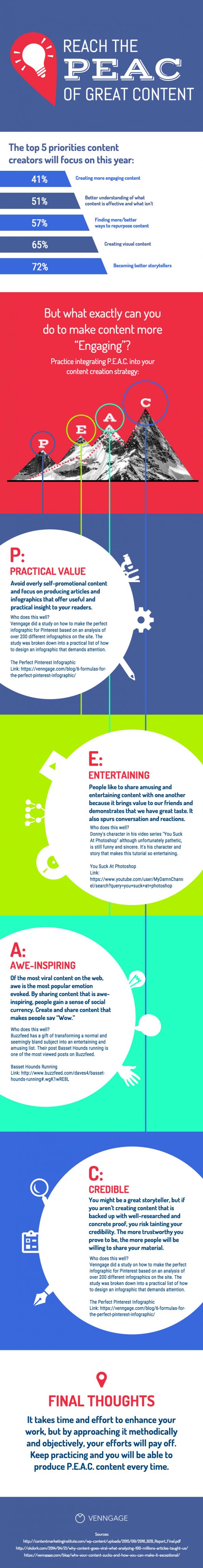 4 tips om te pieken met jouw content infographic