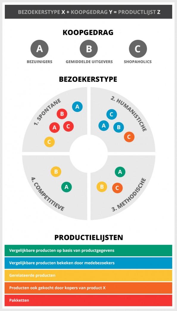Formule_productlijsten_infographic