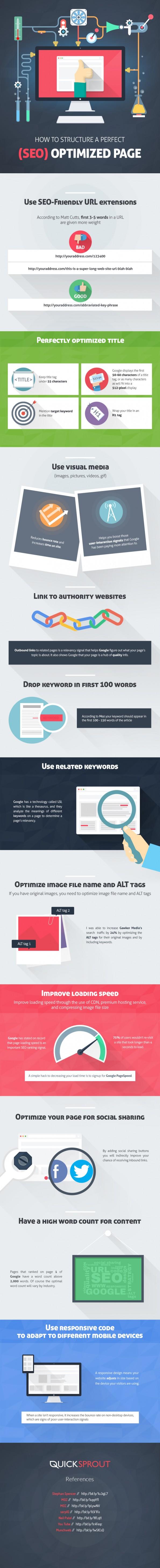 seo-checklist zo maak je je site vindbaar infographic
