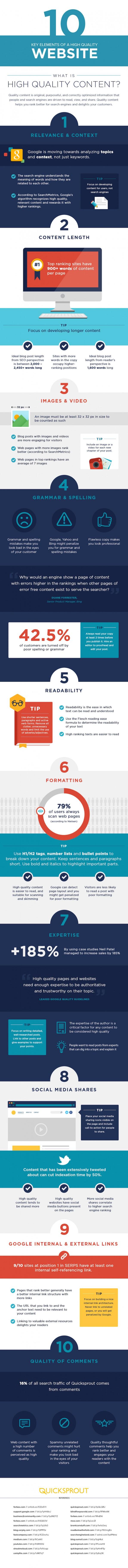 10 elementen van een effectieve en prossionele website