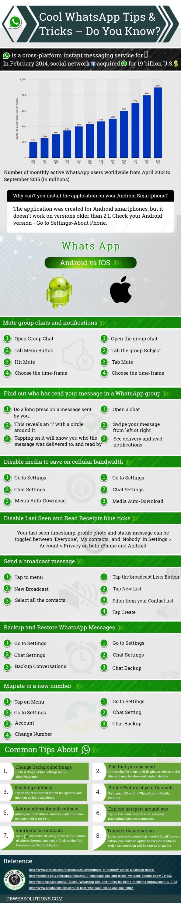 7 handige whatsapp tips en tricks Infographic