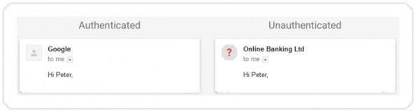 gmail_beveiliging