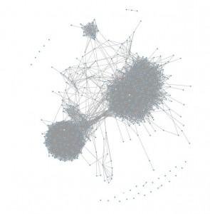 socilab-visualisatie