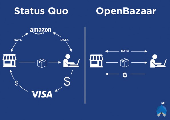 status-quo2