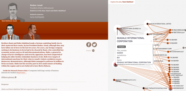 Infographic Panamapapers3