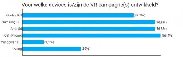 Voor welke devices VR