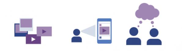 Facebook Brand Awarenesss ads