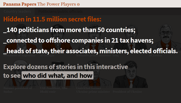 Panama papers infographic