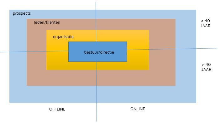 DMK-model-ericvandenberg-gerritwoerts