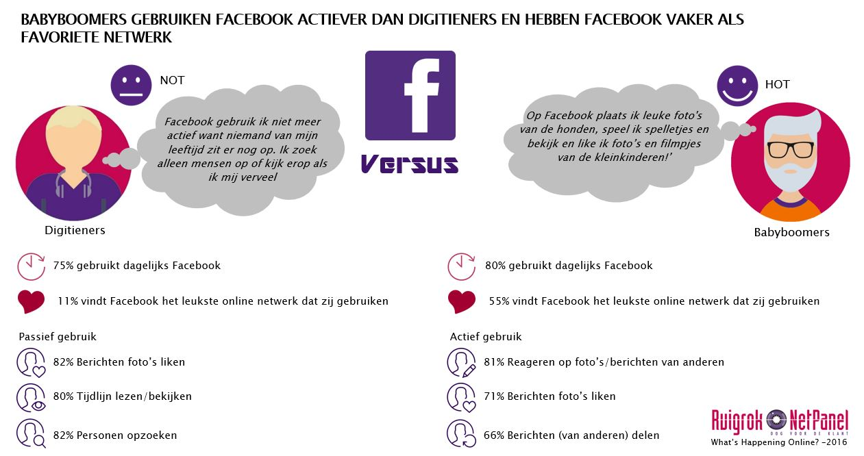 FB_digitieners_vs_babyboomers