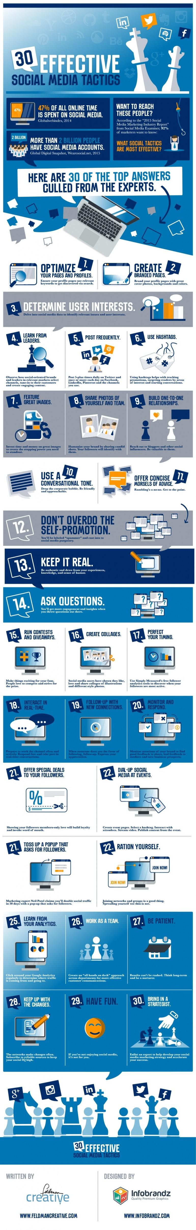 30 effectieve social media tactieken [infographic]