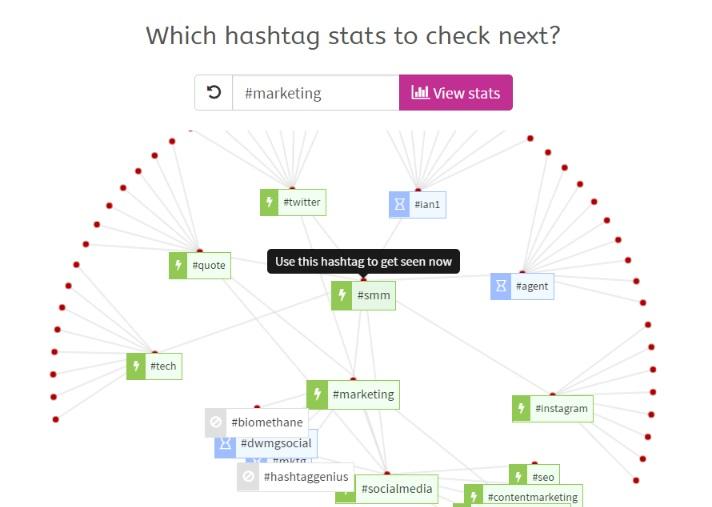 Ritetag web for hashtag SMM