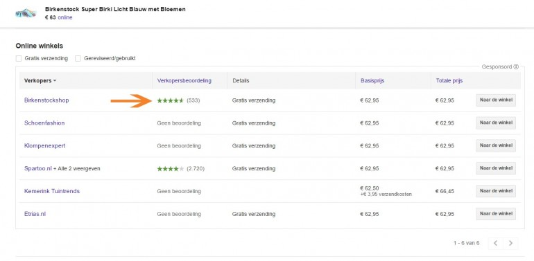 Google AdWords - shopping