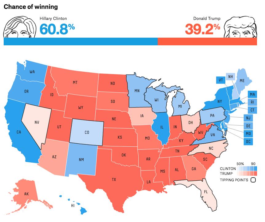 Screenshot van de stemming in de VS: blauw is Democratisch, rood is Republikeins