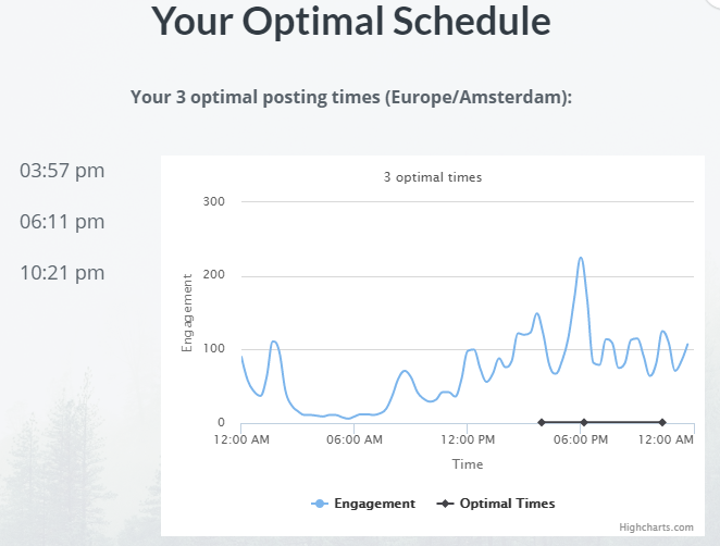 Sideproject marketing tool: Your optimal schedule van Buffer