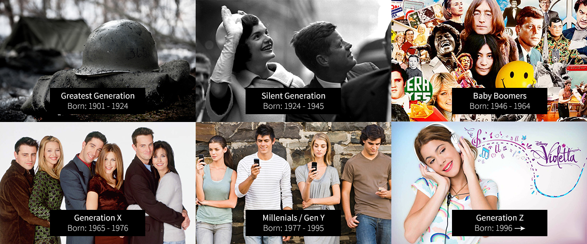 1719766884generation-guide