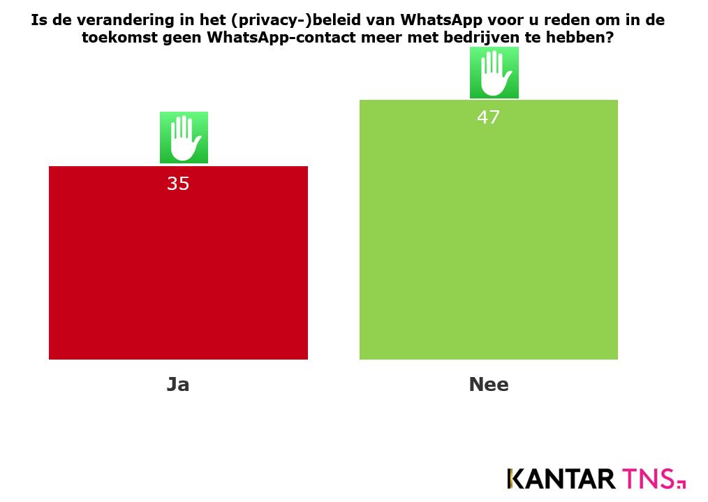 WhatsApp_onderzoek_2