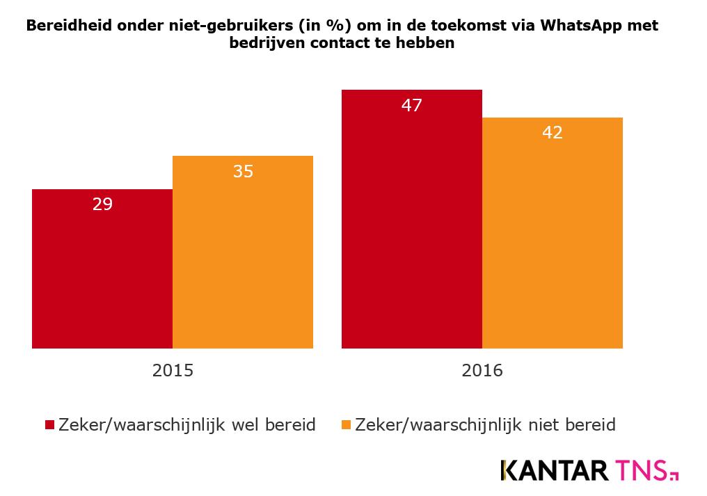 WhatsApp_onderzoek_3
