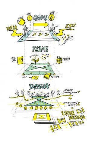 eventcanvas-change-frame-design
