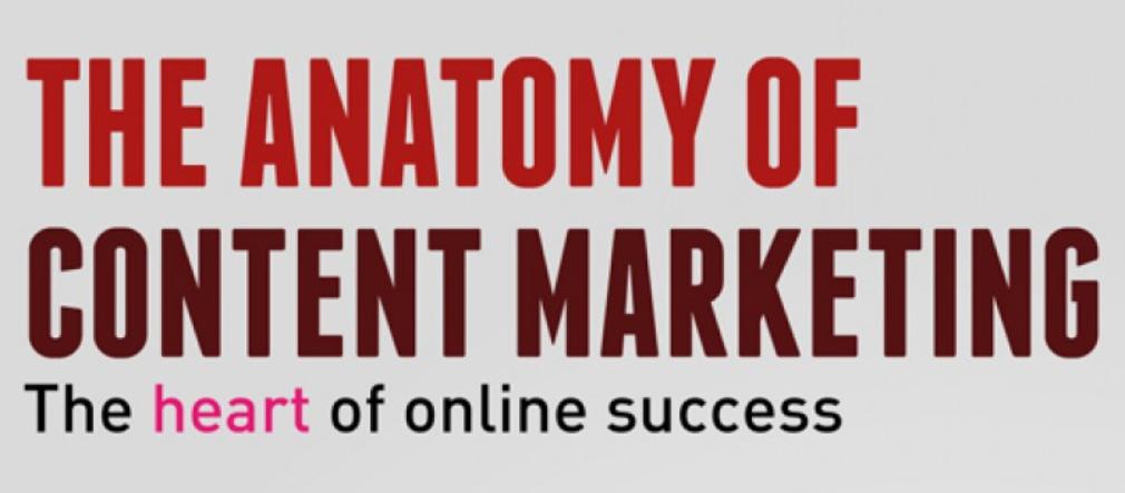the-anatomy-of-contentmarketing