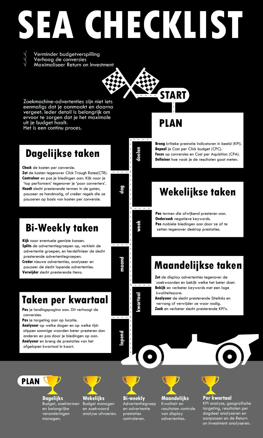 sea-checklist-logoless