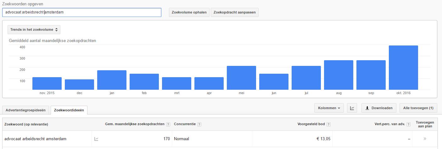 zoekverkeer-en-kosten