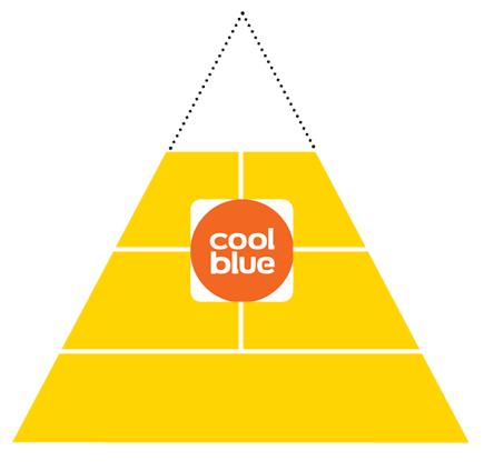 coolblue-voorkant